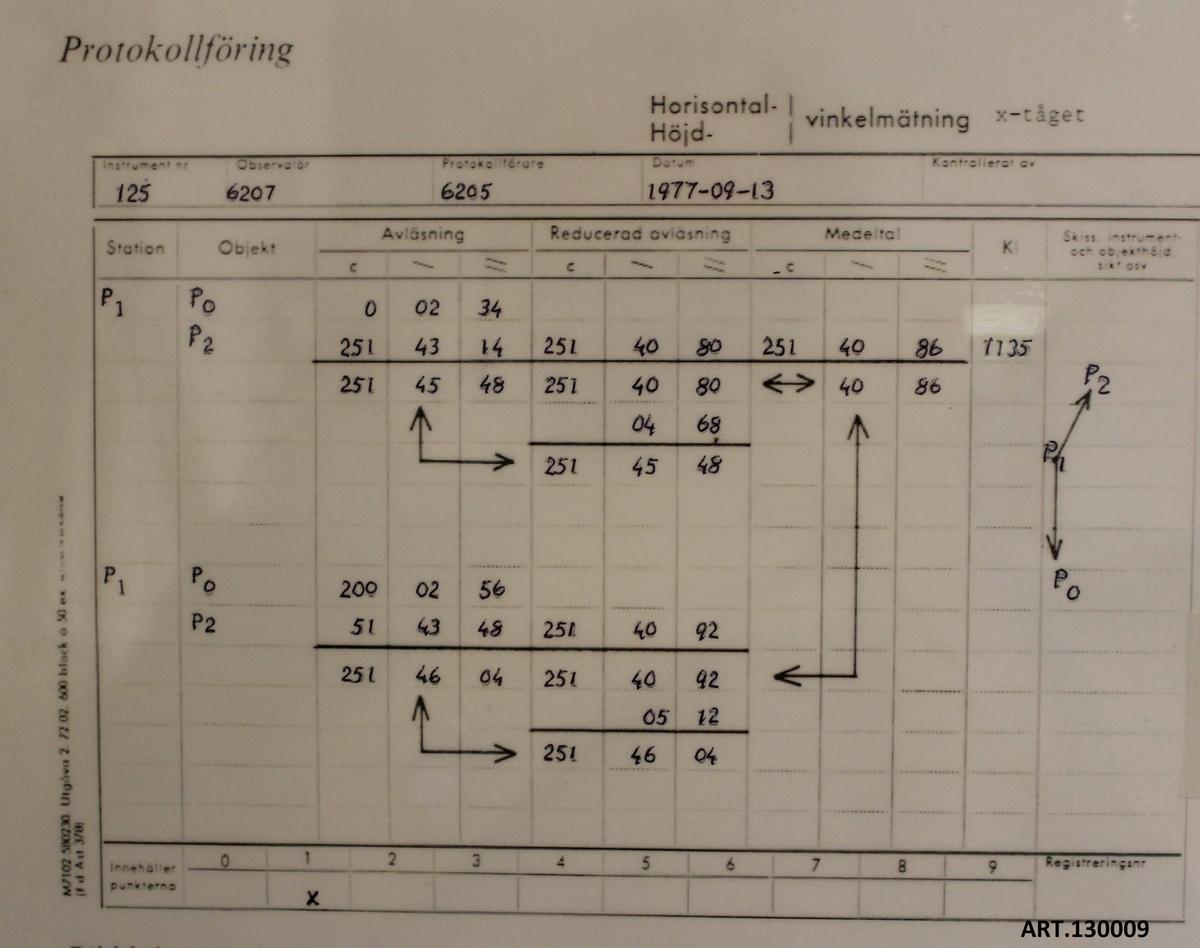 Fältmätteodolit användes för bestämning av horisontal- och vertikalvinklar. Måttenheten GON användes, 400 GON/varv. M3246-103010, Individnr 127.
