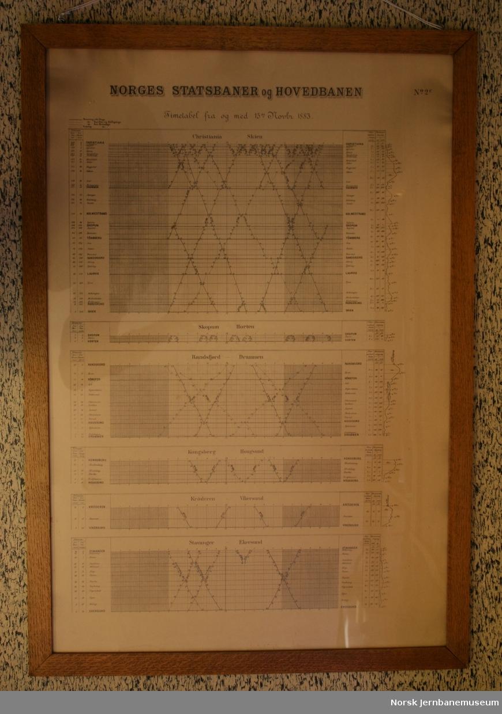 Grafisk rute fra 13.11.1883, innramme i glass og ramme