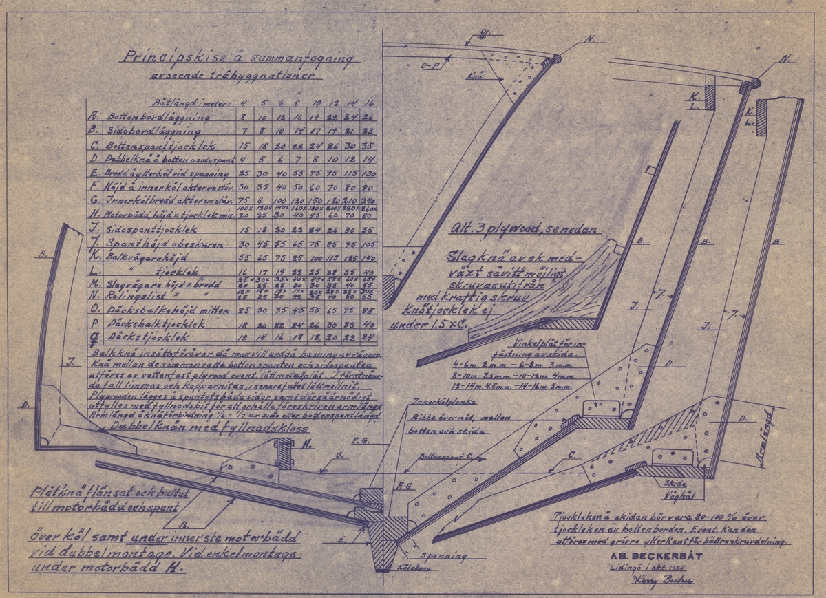 Principskiss å sammanfogning avseende träkonstruktioner
