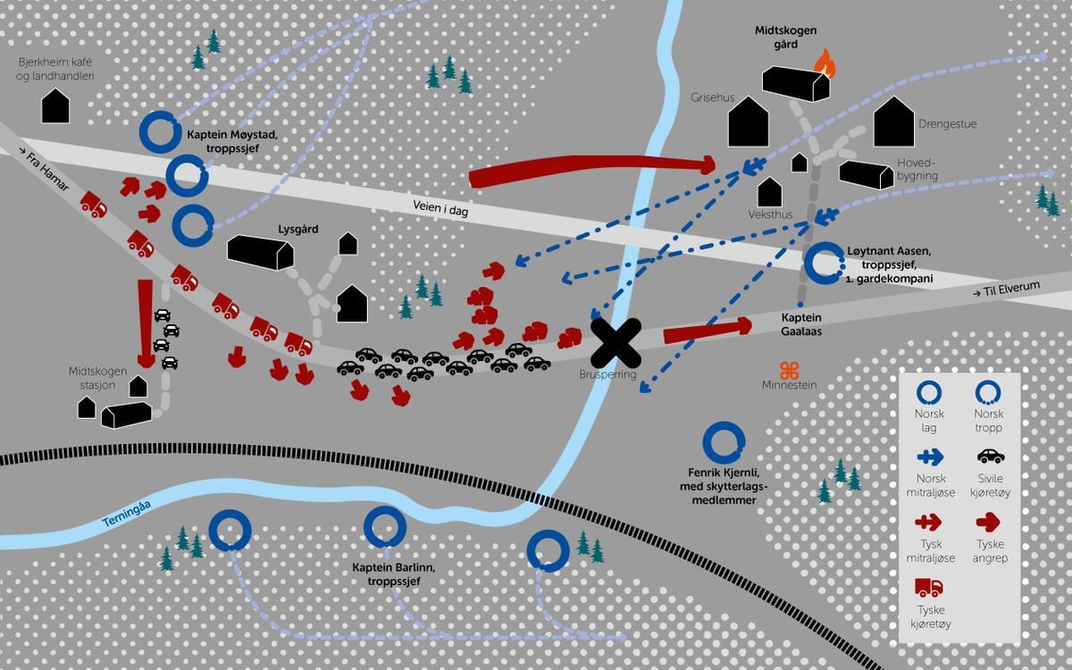 På Midtskogen var forsvarerne inndelt i tre tropper. 1. gardekompanis tropp lå i stilling frontalt langs alleen og på Midtskogen gård. Troppen hadde to vannavkjølte coltmitraljøser. Kaptein Møystads tropp lå langs og nord for Hamarveien. Troppen lå nært inntil vegen og hadde svake stillinger. Troppen hadde ikke tyngre våpen. Kaptein Barlinns tropp lå bak den flomstore Terningåa og jernbanelinjen mot sør. Troppen lå i gode stillinger med åpent lende mot fienden. Troppen hadde ikke tyngre våpen. Ill. Tweed.