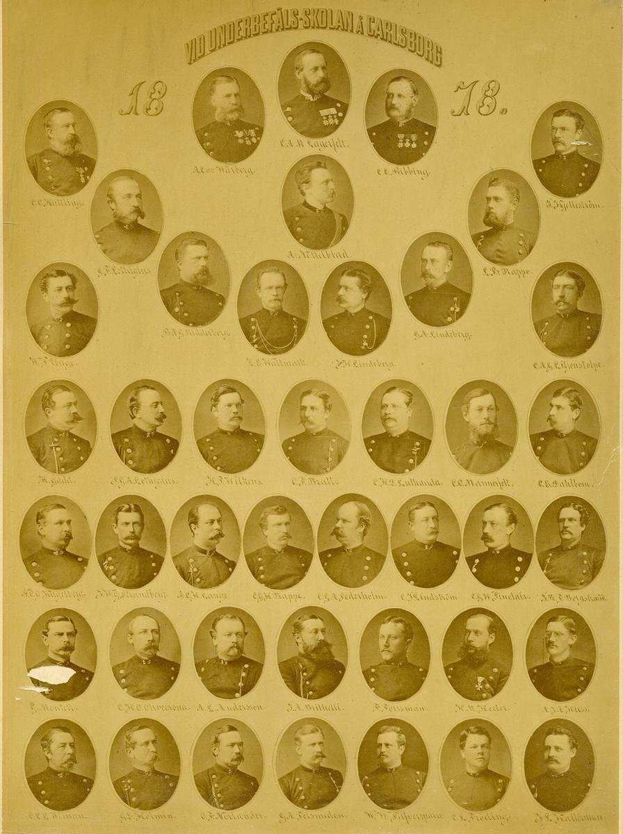 Officerare vid Underbefälsskolan i Karlsborg 1878.