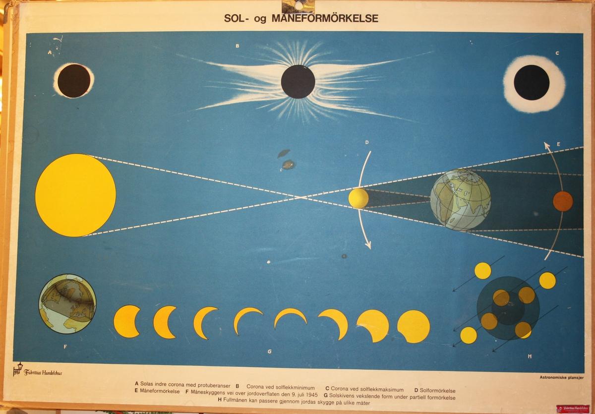 Sol og måneformørking