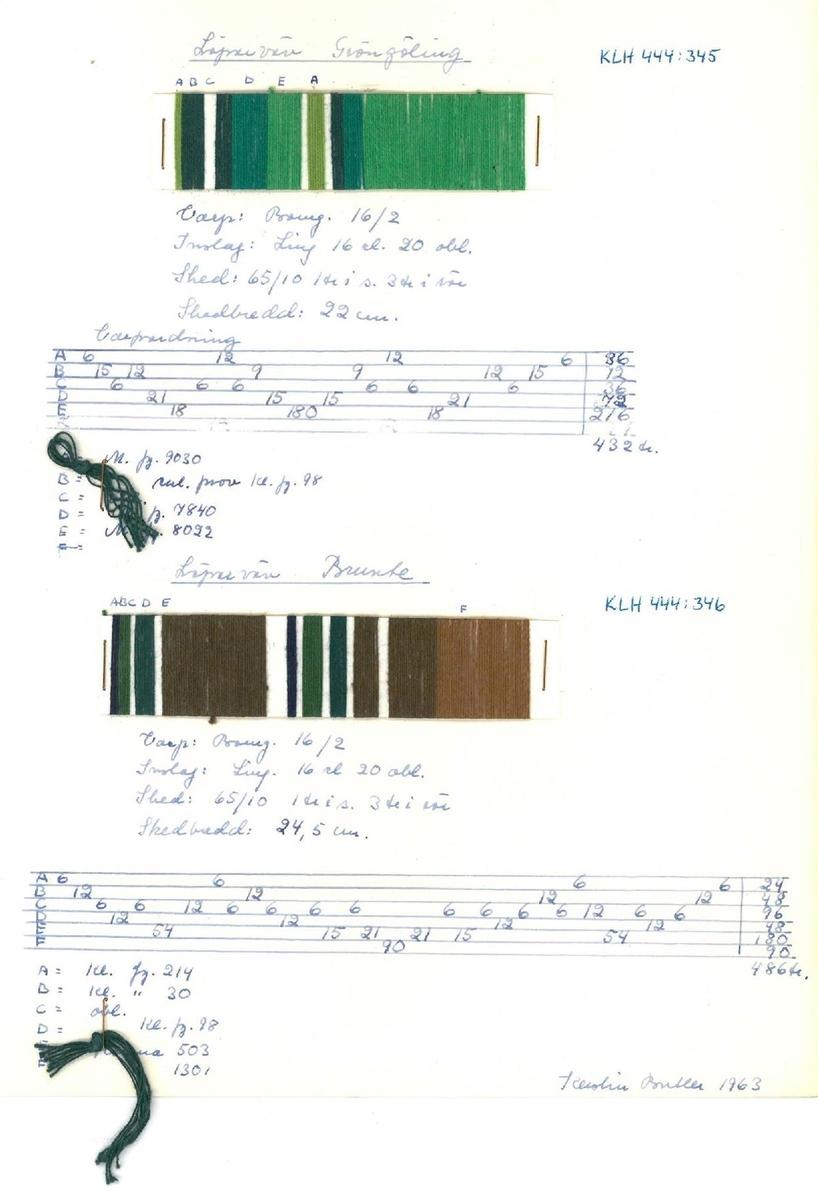 """Löparvär """"Gröngöling"""" och """"Brunte"""" Formgivare: Kerstin Butler"""