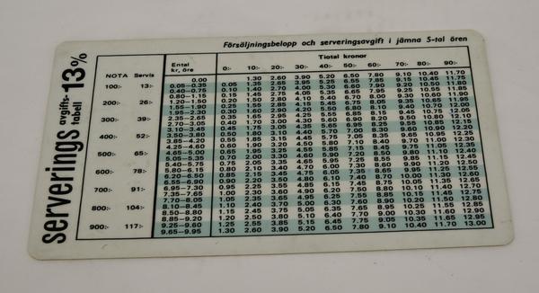 Kort tabell dating