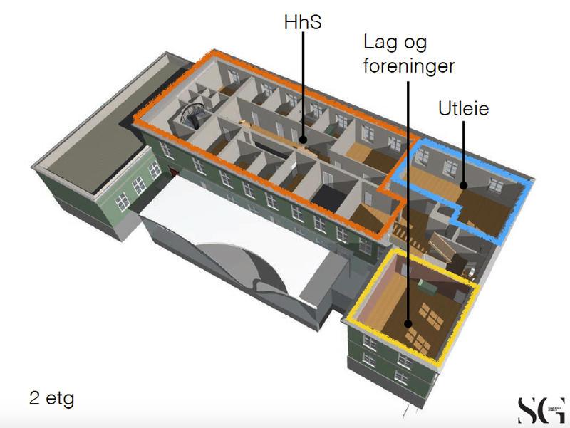 Fayegården 2 etasje - rominndeling