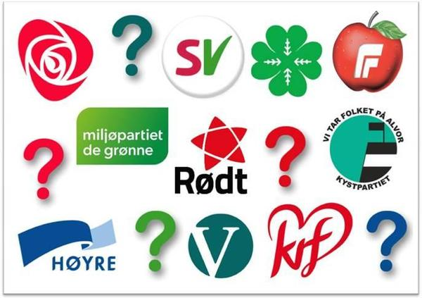 Norske politiske partier. Foto/Photo