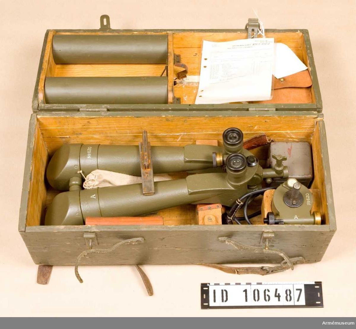 Batterikikare m/1919